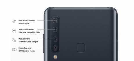 Samsung Galaxy A9 deve chegar com quatro câmeras traseiras, indica vazamento