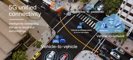 Tecnologia de comunicação entre veículos C-V2X será implementada em Las Vegas